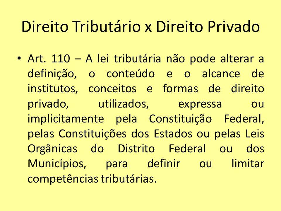 Direito Tributário x Direito Privado Art. 110 – A lei tributária não pode alterar a definição, o conteúdo e o alcance de institutos, conceitos e forma