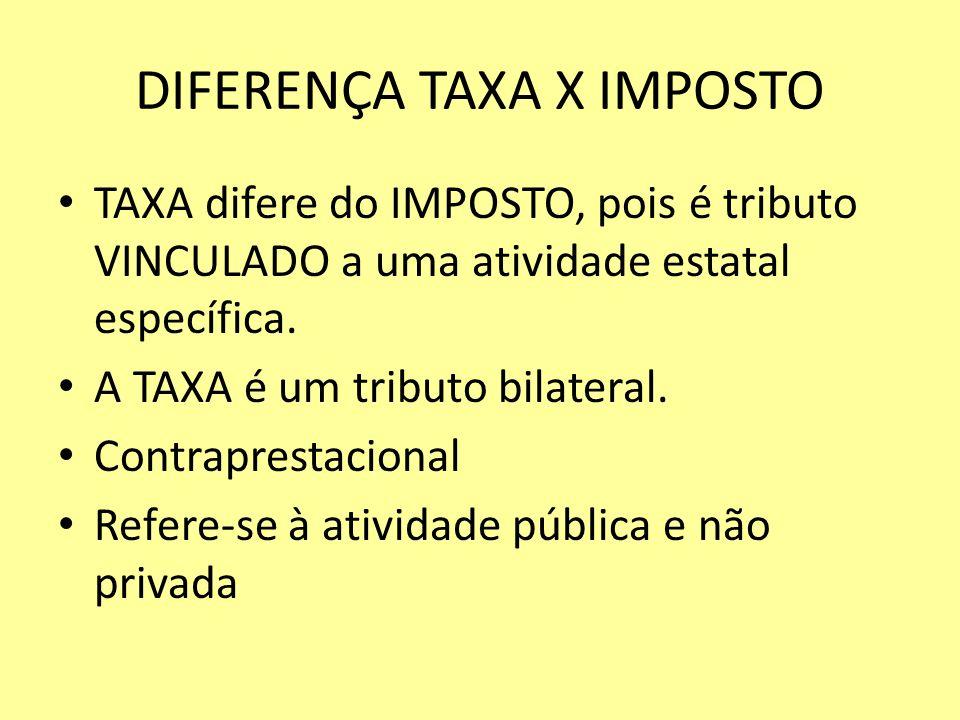 DIFERENÇA TAXA X IMPOSTO TAXA difere do IMPOSTO, pois é tributo VINCULADO a uma atividade estatal específica. A TAXA é um tributo bilateral. Contrapre