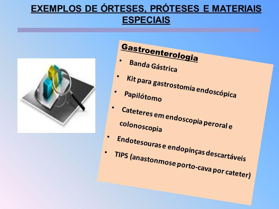 Gastroenterologia Banda Gástrica Kit para gastrostomia endoscópica Papilótomo Cateteres em endoscopia peroral e colonoscopia Endotesouras e endopinças