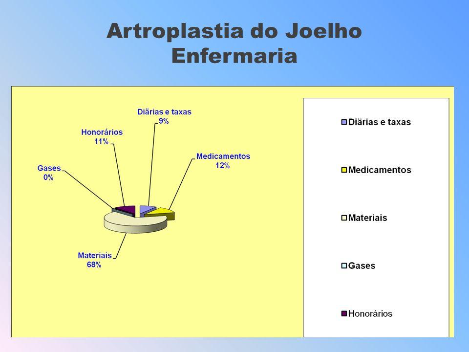 Artroplastia do Joelho Enfermaria