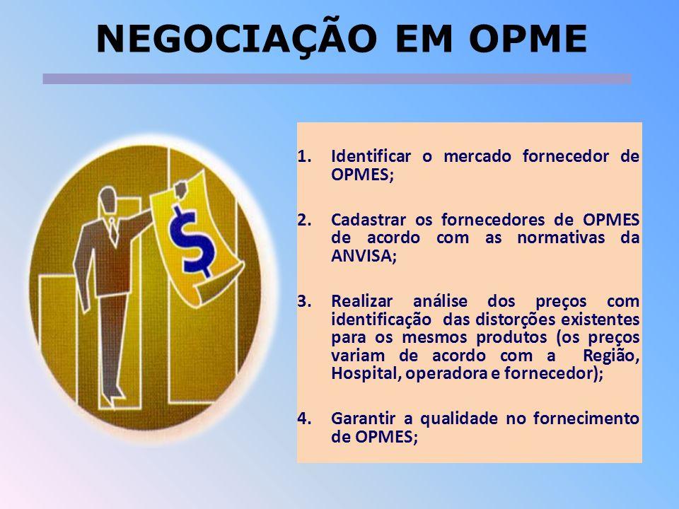 NEGOCIAÇÃO EM OPME 1.Identificar o mercado fornecedor de OPMES; 2.Cadastrar os fornecedores de OPMES de acordo com as normativas da ANVISA; 3.Realizar