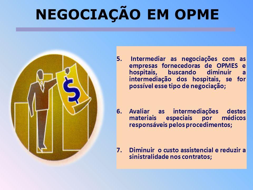 NEGOCIAÇÃO EM OPME 5. Intermediar as negociações com as empresas fornecedoras de OPMES e hospitais, buscando diminuir a intermediação dos hospitais, s