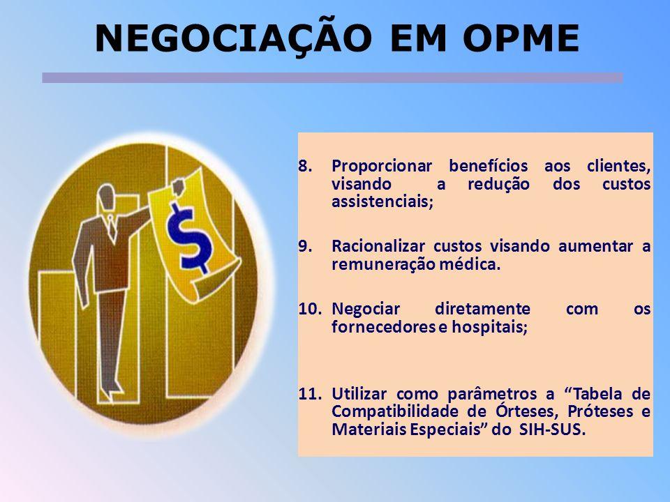 NEGOCIAÇÃO EM OPME 8.Proporcionar benefícios aos clientes, visando a redução dos custos assistenciais; 9.Racionalizar custos visando aumentar a remune