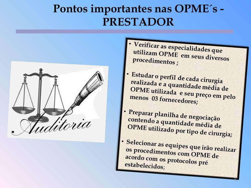 Verificar as especialidades que utilizam OPME em seus diversos procedimentos ; Estudar o perfil de cada cirurgia realizada e a quantidade média de OPM