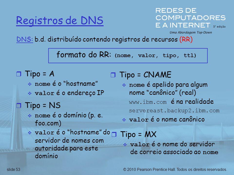 © 2010 Pearson Prentice Hall.Todos os direitos reservados.slide 53 Registros de DNS DNS: b.d.