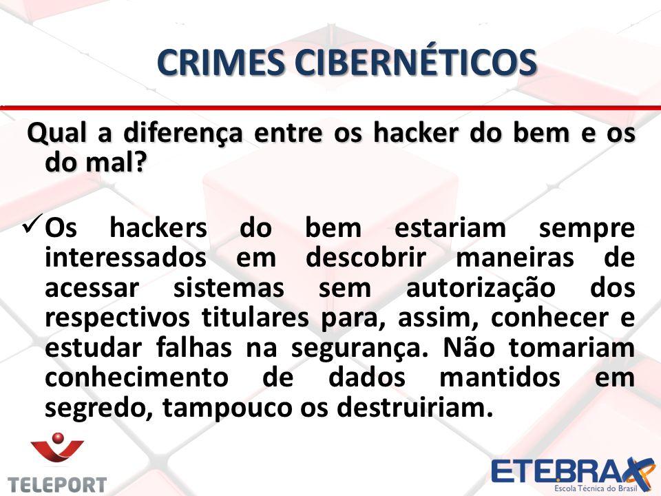 CRIMES CIBERNÉTICOS Qual a diferença entre os hacker do bem e os do mal.