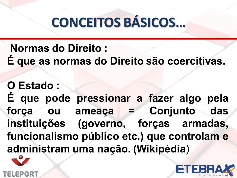 CONCEITOS BÁSICOS… Normas do Direito :.É que as normas do Direito são coercitivas.