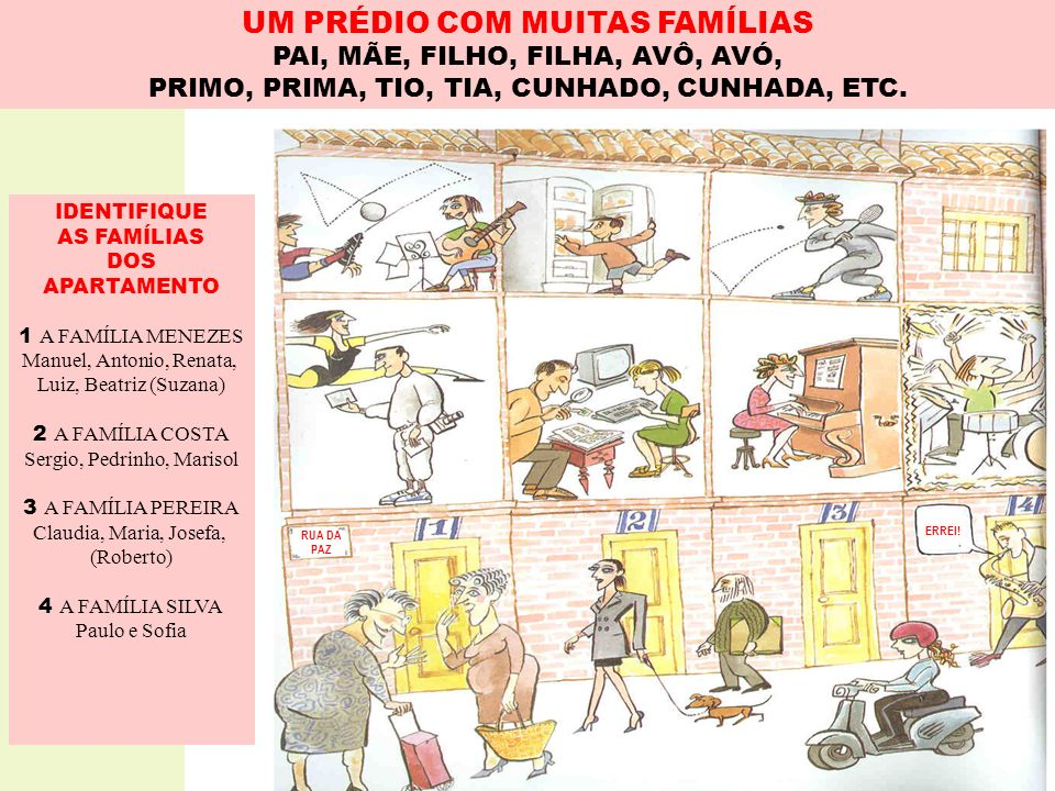 UM PRÉDIO COM MUITAS FAMÍLIAS PAI, MÃE, FILHO, FILHA, AVÔ, AVÓ, PRIMO, PRIMA, TIO, TIA, CUNHADO, CUNHADA, ETC. RUA DA PAZ ERREI! IDENTIFIQUE AS FAMÍLI