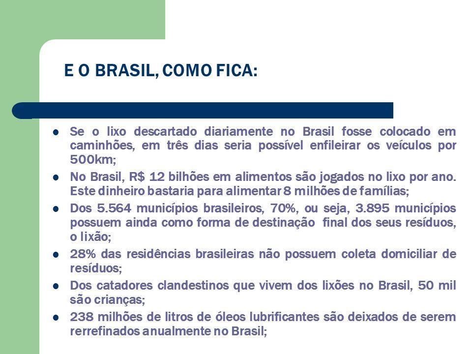E O BRASIL, COMO FICA: Se o lixo descartado diariamente no Brasil fosse colocado em caminhões, em três dias seria possível enfileirar os veículos por