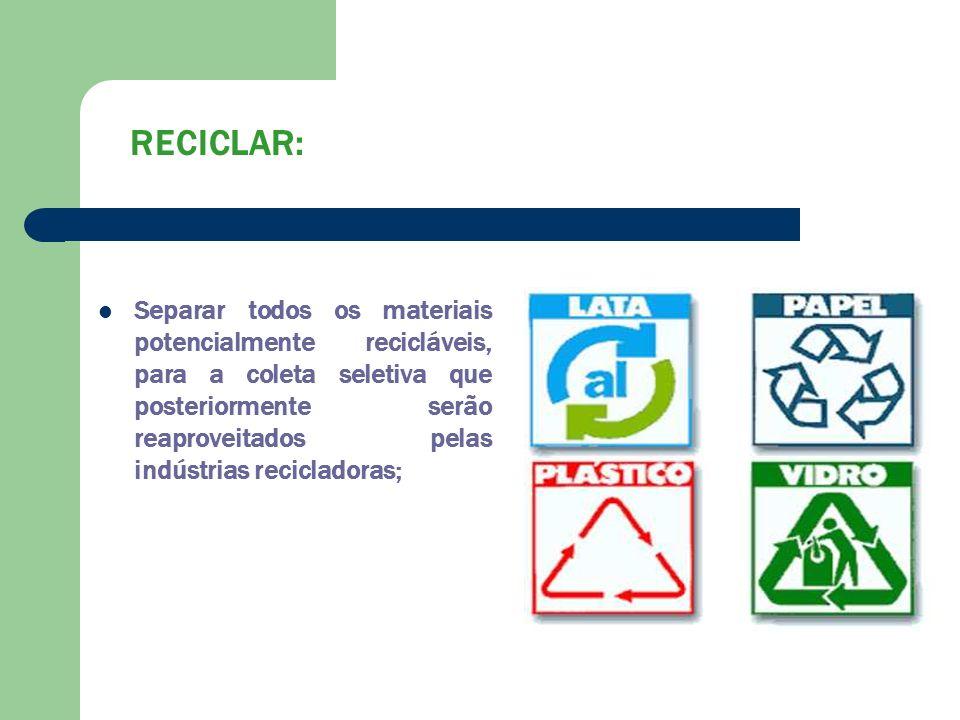 RECICLAR: Separar todos os materiais potencialmente recicláveis, para a coleta seletiva que posteriormente serão reaproveitados pelas indústrias recic