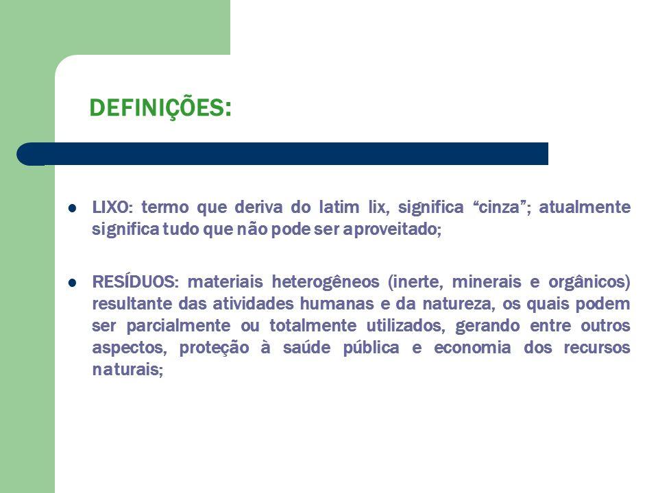 DEFINIÇÕES : LIXO: termo que deriva do latim lix, significa cinza; atualmente significa tudo que não pode ser aproveitado; RESÍDUOS: materiais heterog
