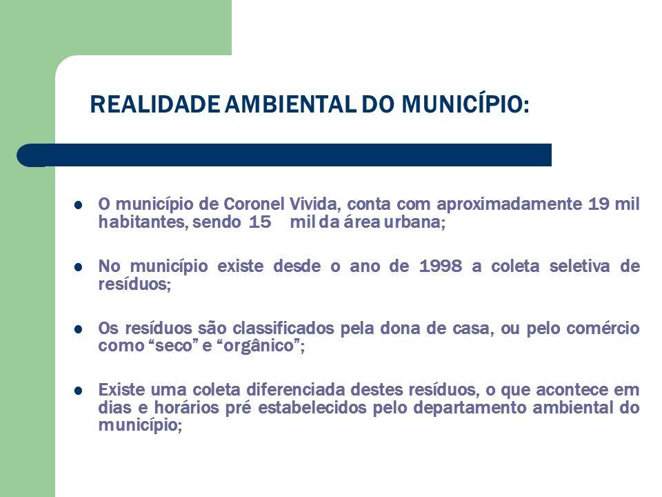 REALIDADE AMBIENTAL DO MUNICÍPIO: O município de Coronel Vivida, conta com aproximadamente 19 mil habitantes, sendo 15 mil da área urbana; No municípi