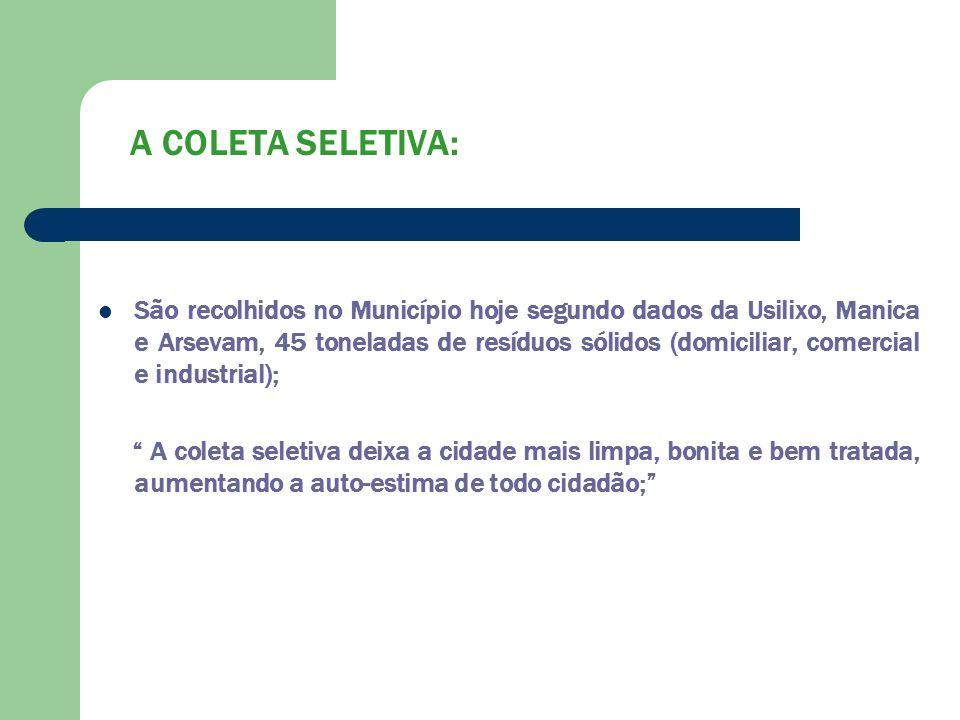 A COLETA SELETIVA: São recolhidos no Município hoje segundo dados da Usilixo, Manica e Arsevam, 45 toneladas de resíduos sólidos (domiciliar, comercia