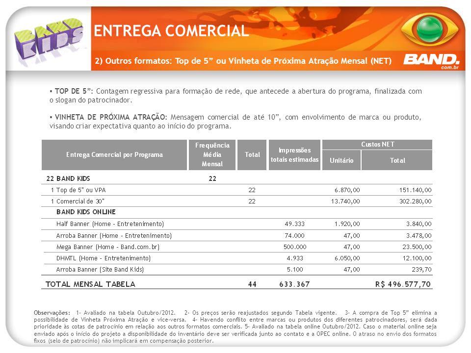 Observações 1 - Avaliado na tabela de Outubro/2012 2 – Não estão inclusos os custos de produção, orçados e cobrados a parte.