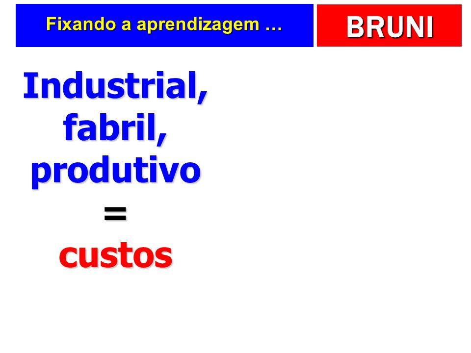 BRUNI Conceito básico de custo Consumo para a produção de bem ou serviço Custo