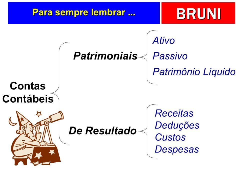 BRUNI Dois demonstrativos básicos... AtivoPas-sivo PL AtivoPas-sivo PL ? ?? ? ? ? ? ? ?? ?? ? ? ? ? ? Fotografia, a pagar ou receber: Balanço Já ocorr