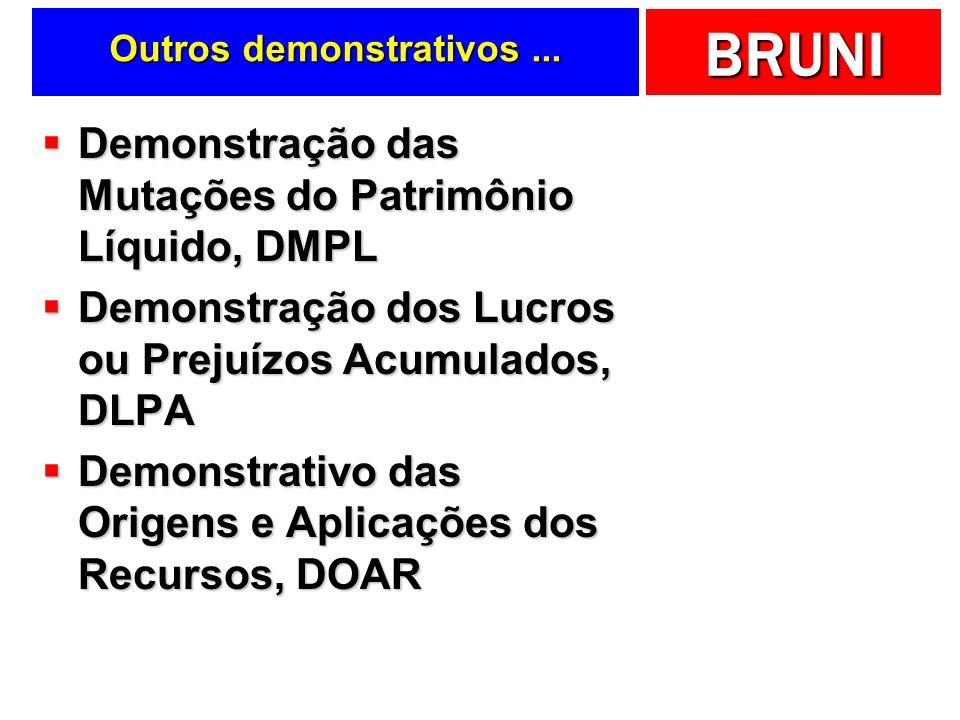 BRUNI Demonstrativos contábeis Já vimos anteriormente: Já vimos anteriormente: Balanço Patrimonial Balanço Patrimonial Demonstrativo de Resultado do E