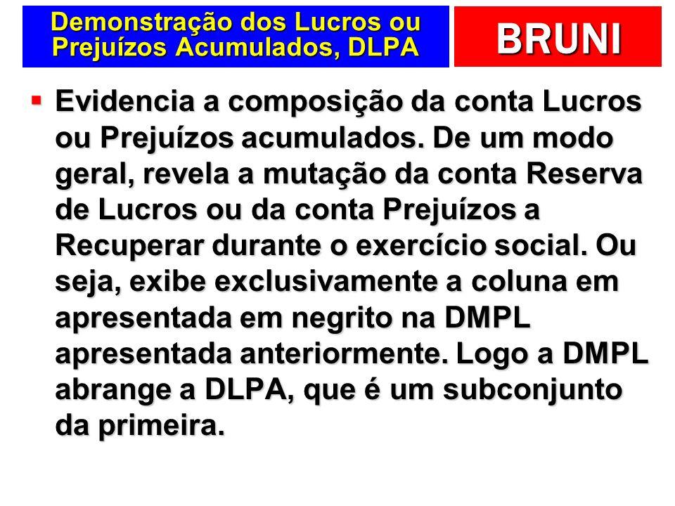 BRUNI Demonstração das Mutações do Patrimônio Líquido, DMPL Evidencia a mutação do PL em sentido global, destacando o resultado do exercício, as novas