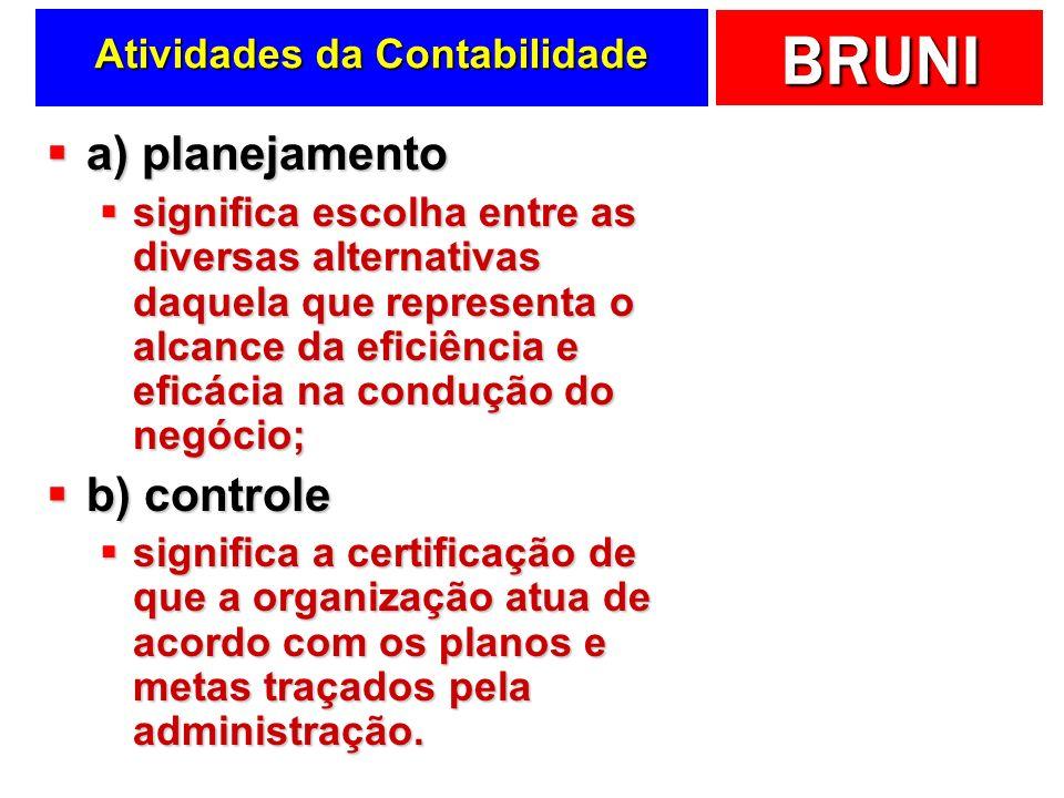 BRUNI Funções da Contabilidade a) função administrativa a) função administrativa tem por objetivo controlar o patrimônio de uma entidade – seu conjunt