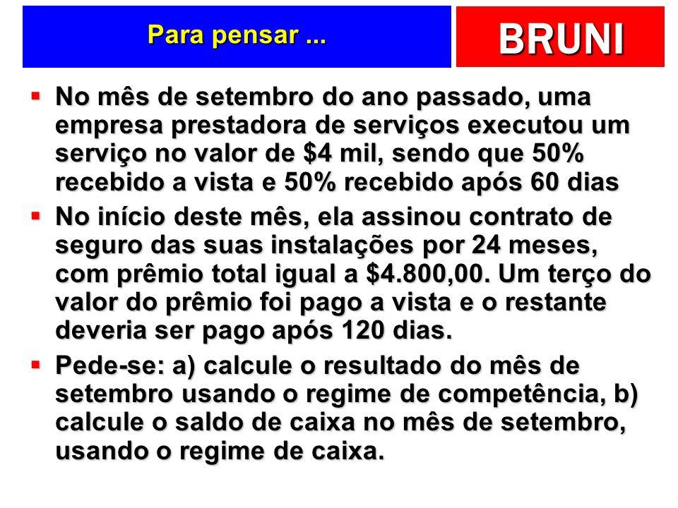BRUNI A aquisição de um carro A Cia Samba Lelê S.A. comprou um carro no valor de $15 mil, com vida útil igual a cinco anos. 20% do valor do carro foi