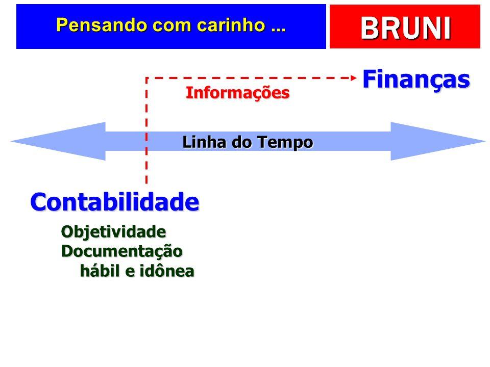 BRUNI Refletindo sobre... Finanças versus Contabilidade Financeira... As duas analisam $ e tempo