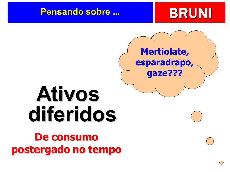 BRUNI Imobilizado Correspondem a recursos da empresa, necessários à manutenção de suas atividades Diferido São gastos executados, recuperáveis no futu