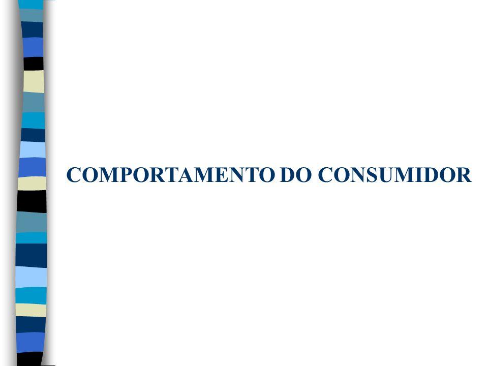 Comportamento de compra É o processo de decisão e as acções das pessoas que estão envolvidas na compra e no uso do produto.