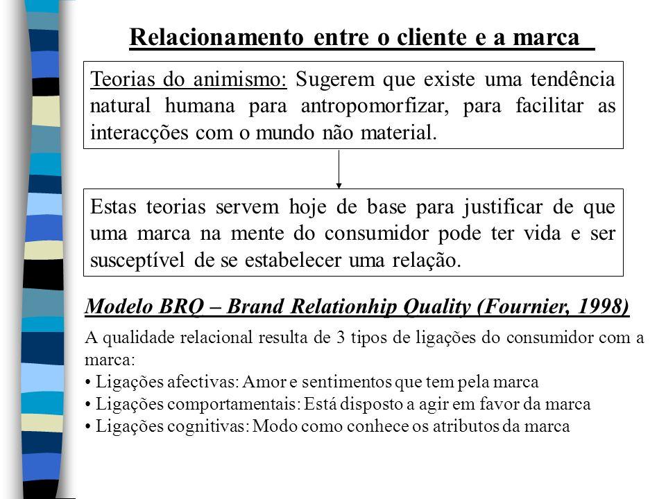 Relacionamento entre o cliente e a marca Teorias do animismo: Sugerem que existe uma tendência natural humana para antropomorfizar, para facilitar as interacções com o mundo não material.