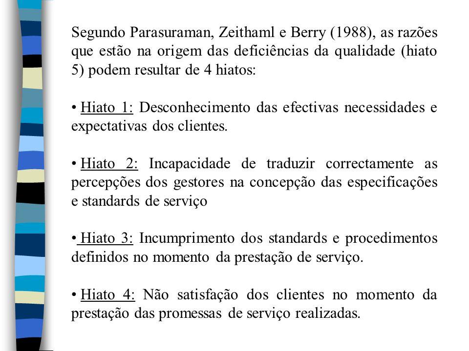 Segundo Parasuraman, Zeithaml e Berry (1988), as razões que estão na origem das deficiências da qualidade (hiato 5) podem resultar de 4 hiatos: Hiato 1: Desconhecimento das efectivas necessidades e expectativas dos clientes.