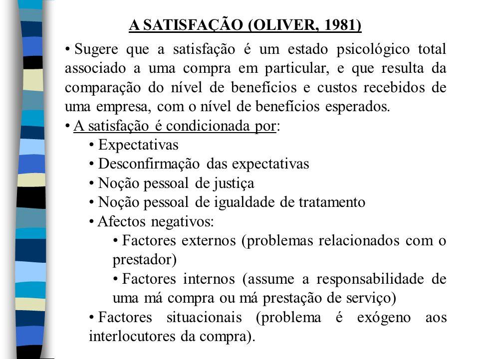 A SATISFAÇÃO (OLIVER, 1981) Sugere que a satisfação é um estado psicológico total associado a uma compra em particular, e que resulta da comparação do nível de benefícios e custos recebidos de uma empresa, com o nível de benefícios esperados.