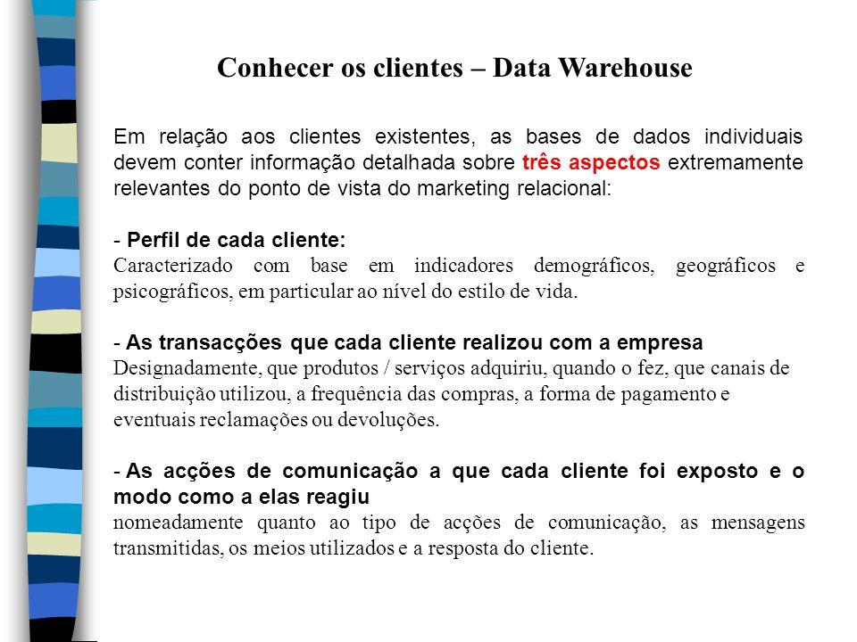 Em relação aos clientes existentes, as bases de dados individuais devem conter informação detalhada sobre três aspectos extremamente relevantes do pon