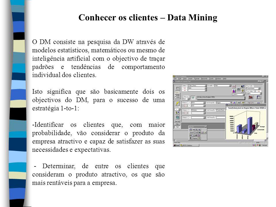 O DM consiste na pesquisa da DW através de modelos estatísticos, matemáticos ou mesmo de inteligência artificial com o objectivo de traçar padrões e tendências de comportamento individual dos clientes.