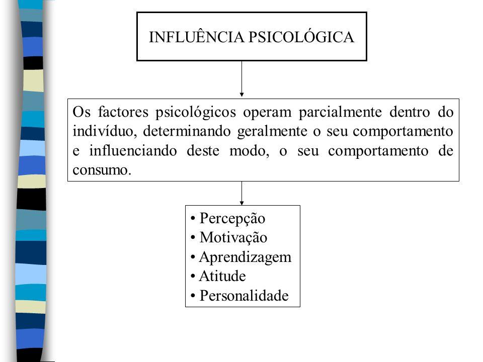 INFLUÊNCIA PSICOLÓGICA Os factores psicológicos operam parcialmente dentro do indivíduo, determinando geralmente o seu comportamento e influenciando deste modo, o seu comportamento de consumo.
