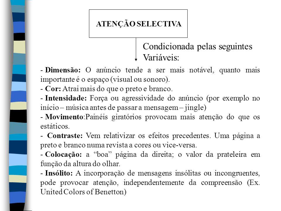ATENÇÃO SELECTIVA Condicionada pelas seguintes Variáveis: - Dimensão: O anúncio tende a ser mais notável, quanto mais importante é o espaço (visual ou sonoro).