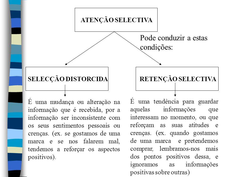 ATENÇÃO SELECTIVA SELECÇÃO DISTORCIDA RETENÇÃO SELECTIVA Pode conduzir a estas condições: É uma mudança ou alteração na informação que é recebida, por
