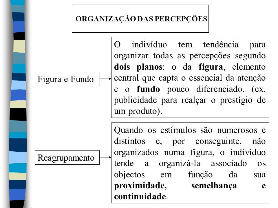 ORGANIZAÇÃO DAS PERCEPÇÕES Figura e Fundo O indivíduo tem tendência para organizar todas as percepções segundo dois planos: o da figura, elemento central que capta o essencial da atenção e o fundo pouco diferenciado.