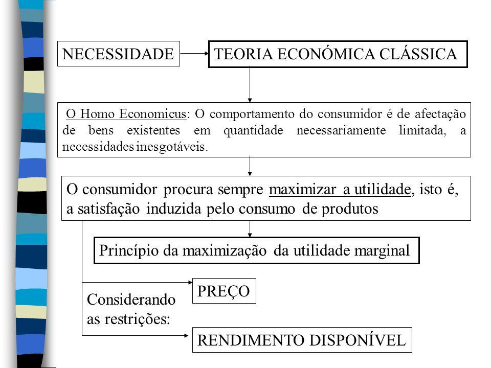 O Homo Economicus: O comportamento do consumidor é de afectação de bens existentes em quantidade necessariamente limitada, a necessidades inesgotáveis.