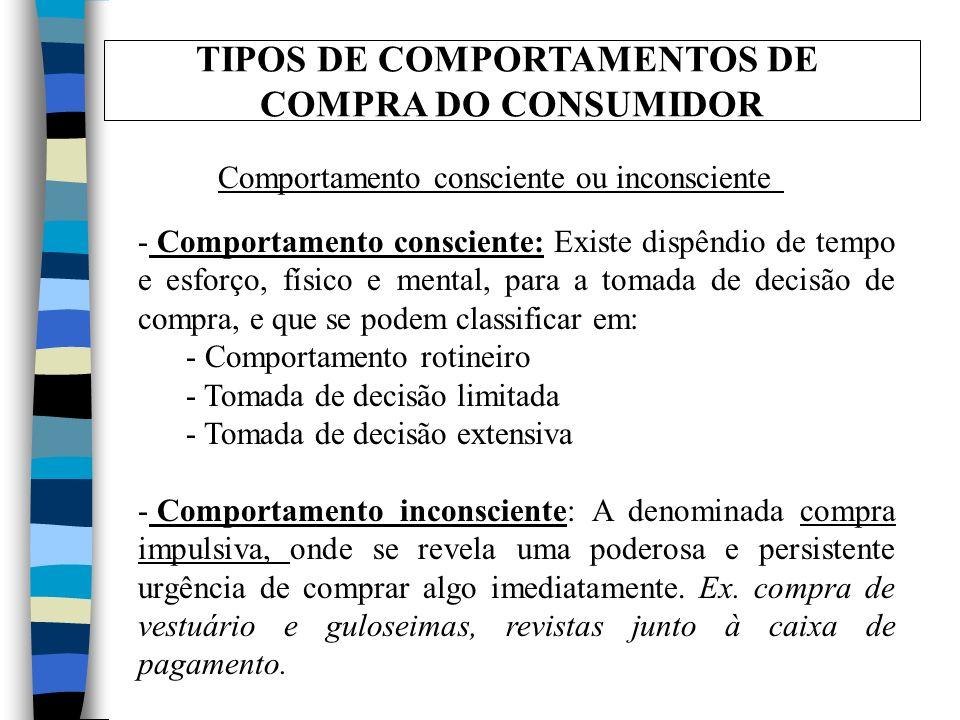 Baixa implicação Elevada implicação Rotineira: Pouco esforço e reflexão, baixo custo e risco (Ex.