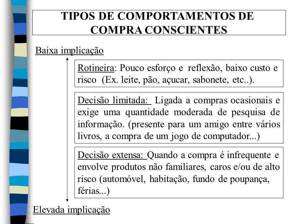 Estudos de processos de persuasão (Dubois, 1998) 1)A componente cognitiva é mais fácil de mudar do que a componente afectiva (ex.