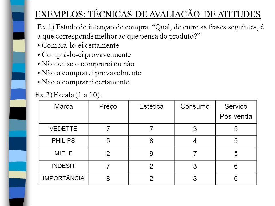 EXEMPLOS: TÉCNICAS DE AVALIAÇÃO DE ATITUDES Ex.1) Estudo de intenção de compra. Qual, de entre as frases seguintes, é a que corresponde melhor ao que