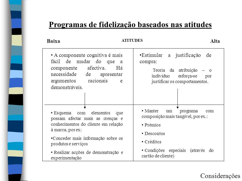 Alta ATITUDES Baixa Estimular a justificação de compra: Teoria da atribuição – o indivíduo esforça-se por justificar os comportamentos. A componente c