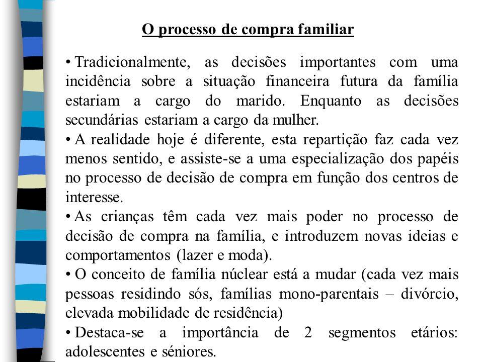 O processo de compra familiar Tradicionalmente, as decisões importantes com uma incidência sobre a situação financeira futura da família estariam a ca
