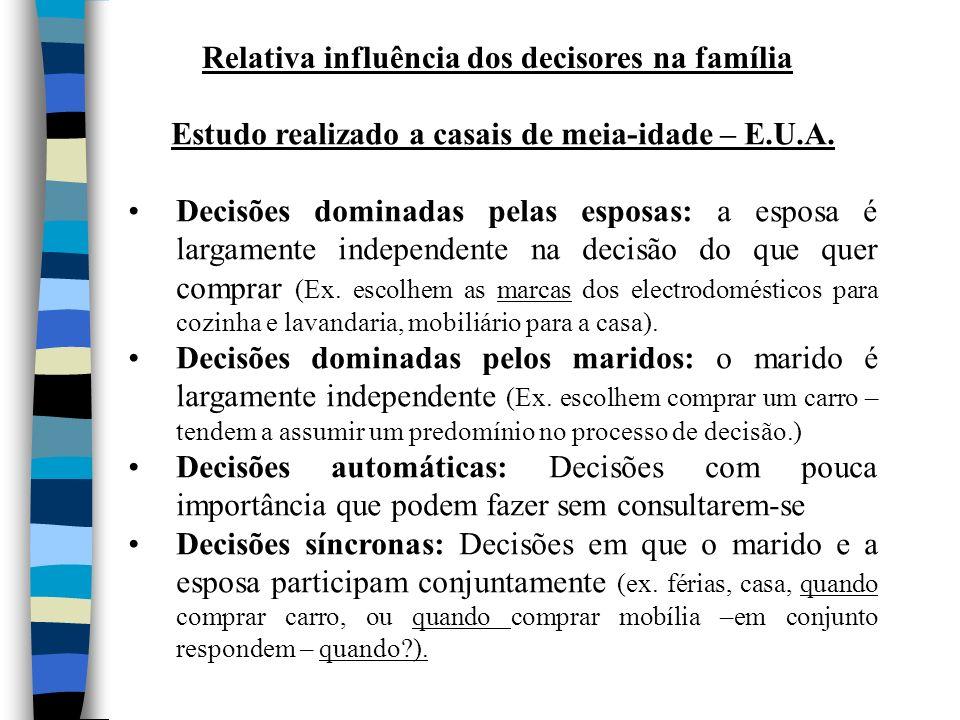 Relativa influência dos decisores na família Estudo realizado a casais de meia-idade – E.U.A. Decisões dominadas pelas esposas: a esposa é largamente