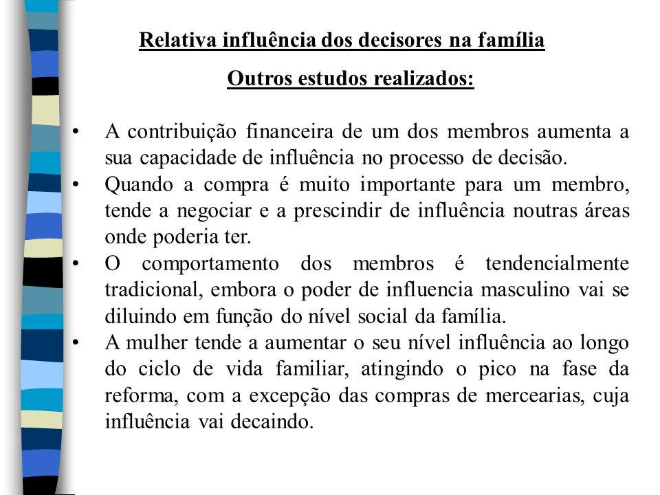 Relativa influência dos decisores na família Outros estudos realizados: A contribuição financeira de um dos membros aumenta a sua capacidade de influência no processo de decisão.