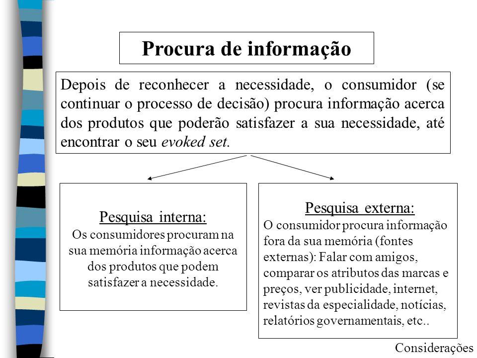 Procura de informação Depois de reconhecer a necessidade, o consumidor (se continuar o processo de decisão) procura informação acerca dos produtos que poderão satisfazer a sua necessidade, até encontrar o seu evoked set.