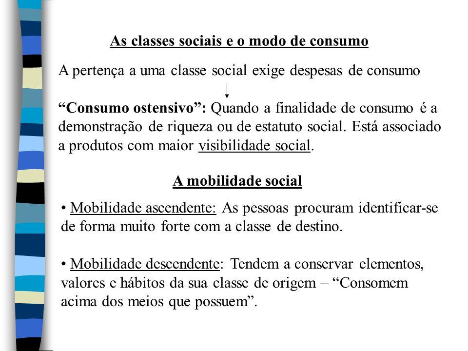 As classes sociais e o modo de consumo A pertença a uma classe social exige despesas de consumo Consumo ostensivo: Quando a finalidade de consumo é a demonstração de riqueza ou de estatuto social.