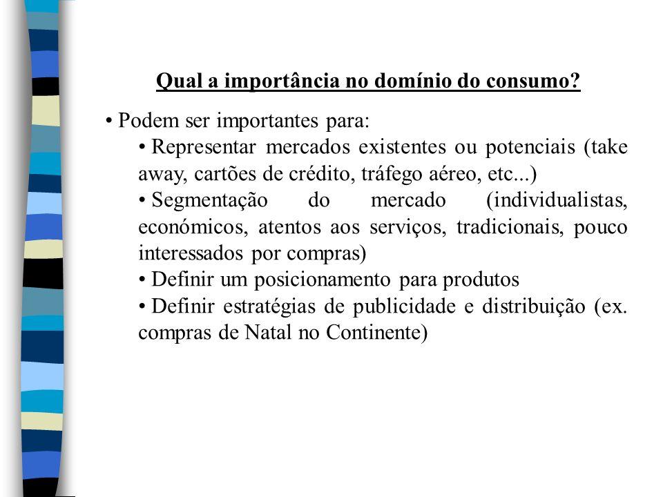 Qual a importância no domínio do consumo? Podem ser importantes para: Representar mercados existentes ou potenciais (take away, cartões de crédito, tr