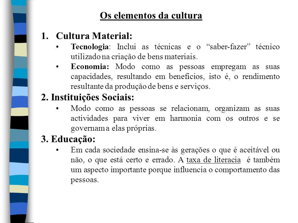 Os elementos da cultura 1.Cultura Material: Tecnologia: Inclui as técnicas e o saber-fazer técnico utilizado na criação de bens materiais.