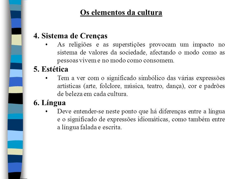 Os elementos da cultura 4. Sistema de Crenças As religiões e as superstições provocam um impacto no sistema de valores da sociedade, afectando o modo