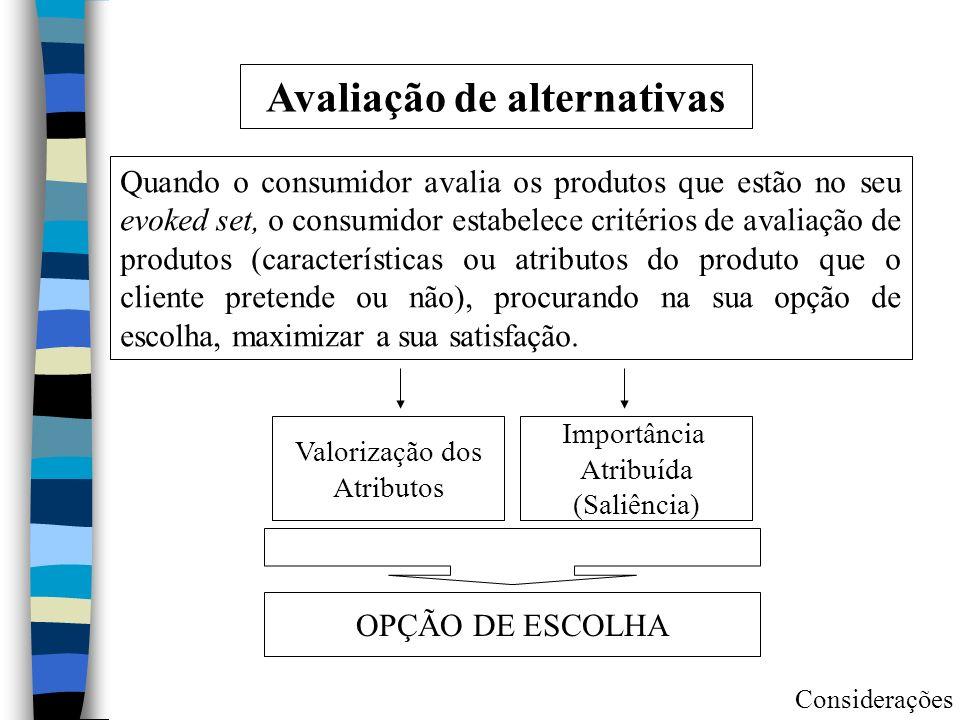 Avaliação de alternativas Quando o consumidor avalia os produtos que estão no seu evoked set, o consumidor estabelece critérios de avaliação de produt
